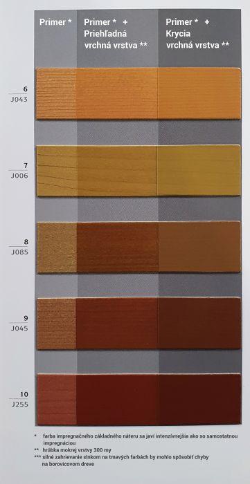 stolárske farby na drevo