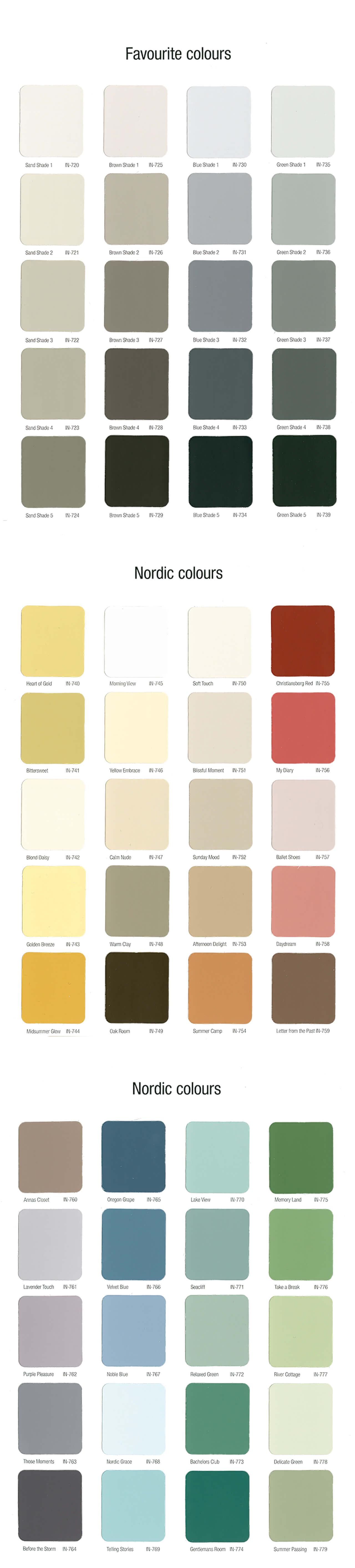 Vzorovník interiérových farieb